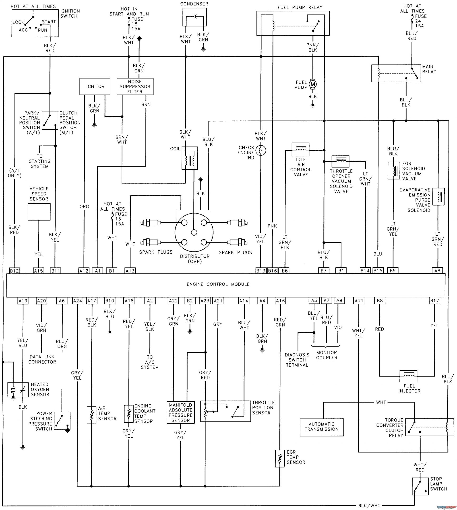 Clark Forklift Ignition Switch Wiring Diagram Collection