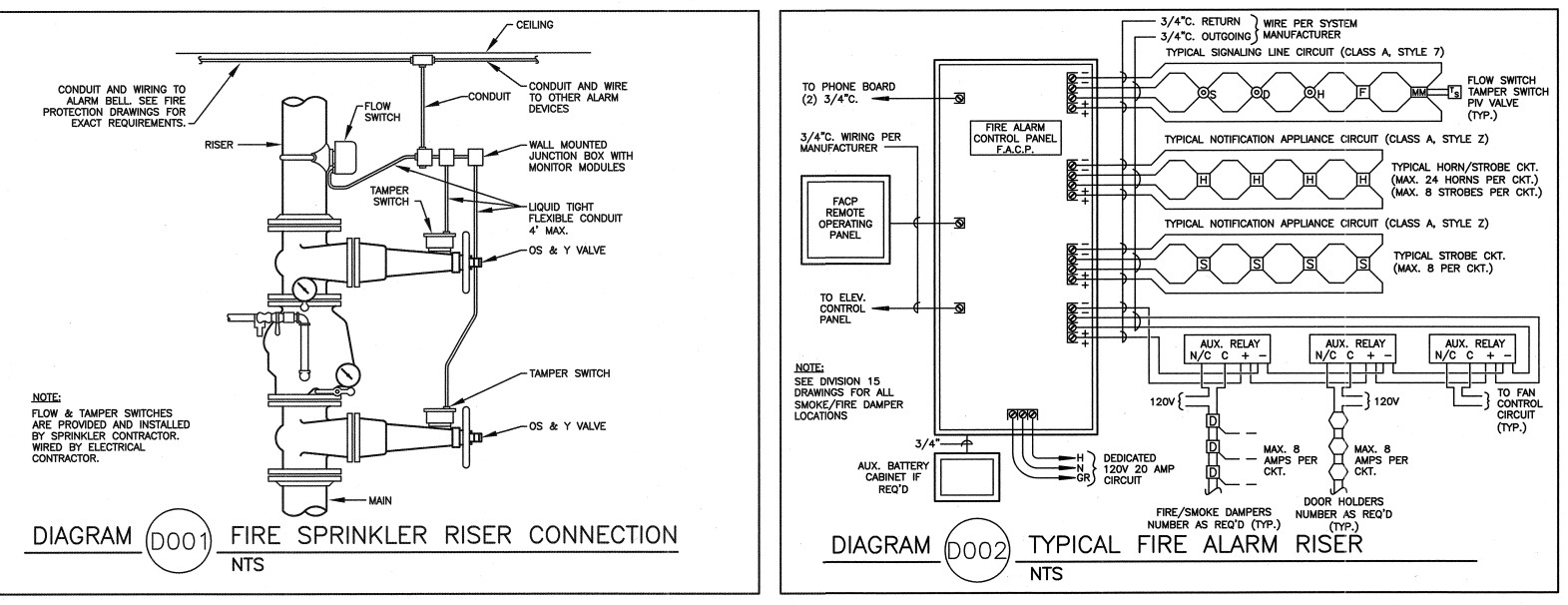 Class B Fire Alarm Wiring Diagram Download