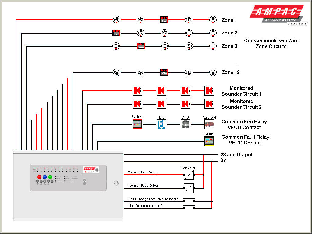 class b fire alarm wiring diagram Download-Fire Alarm Control Panel Readingrat Net For Class A Wiring Diagram System 8-e