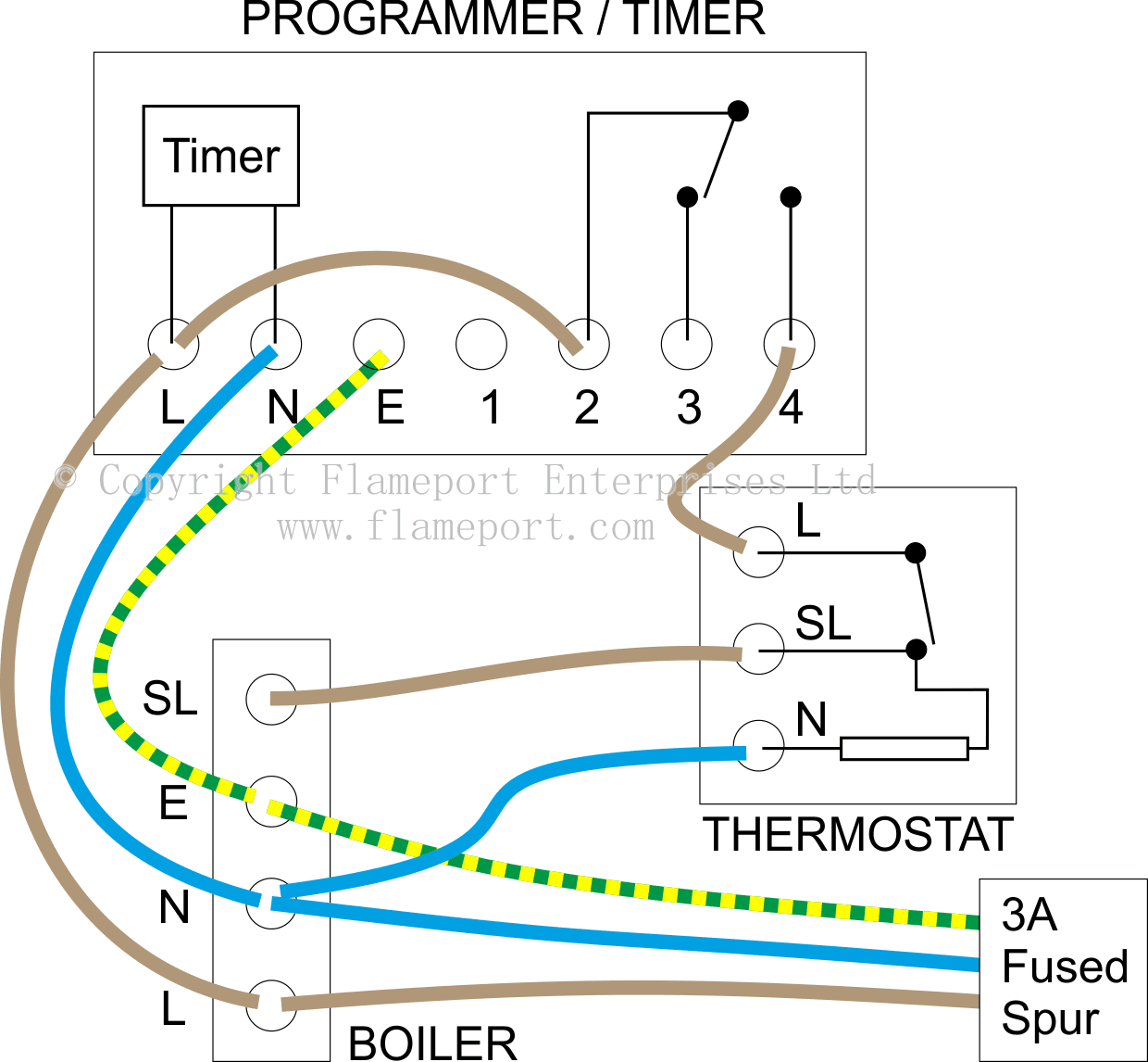 cleaver brooks wiring diagram Download-IET FORUMS BOILER WIRING THE INSTITUTION OF ENGINEERING AND 9-h