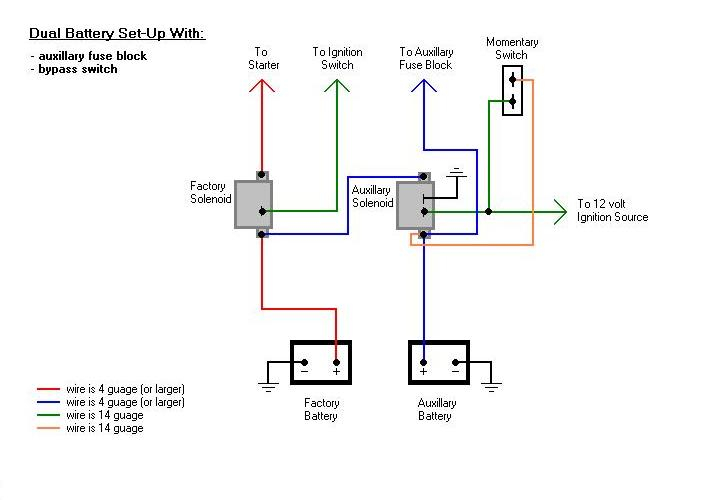 R Marine Dual Battery Wiring Diagram on system isolator solar panel, for jeep, for solenoid, pergo switch, charging system, isolator switch,