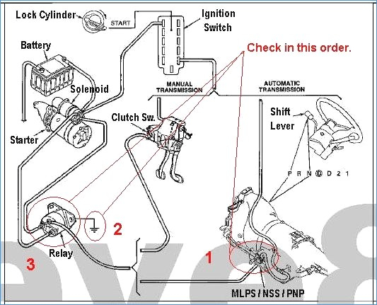 cole hersee solenoid wiring diagram Collection-Stunning Cole Hersee solenoid Wiring Diagram Ideas Everything You 2-l