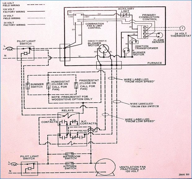 coleman evcon furnace wiring diagram Download-coleman evcon gas furnace wiring diagram wonderful stain older thermostat bryant coleman evcon furnace manual mobile 16-o