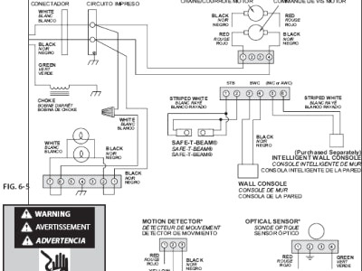commercial garage door opener wiring diagram Collection-Garage Door Opener Wire Adorable mercial Wiring Diagram Hd As 5-h