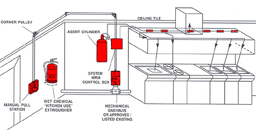 commercial vent hood wiring diagram sample