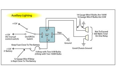 control relay wiring diagram Download-techecma99 auxlights 15-h
