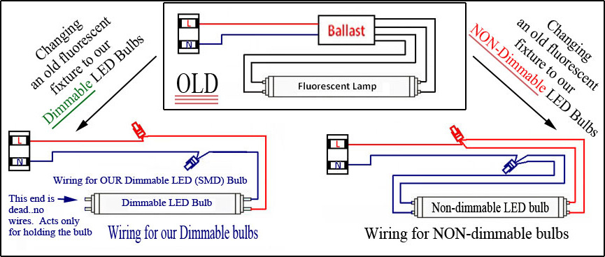 convert fluorescent to led wiring diagram Download-Convert Fluorescent to Led Wiring Diagram Beautiful Wiring Diagram Proline T12 Ballast Wiring Diagram e Bulb 10-h