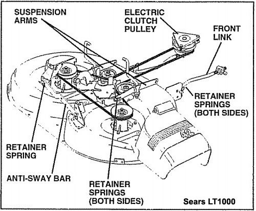 craftsman riding lawn mower lt1000 wiring diagram Download-Riding Mower and Garden Tractor Belt Routing Diagrams 11-b