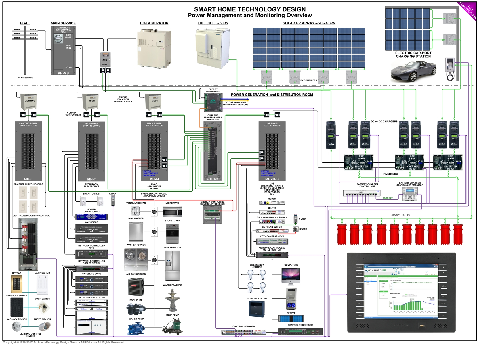 crestron thermostat wiring diagram Collection-Crestron Wiring Diagram Best Famous Home Automation Wiring Diagram Electrical System 13-a