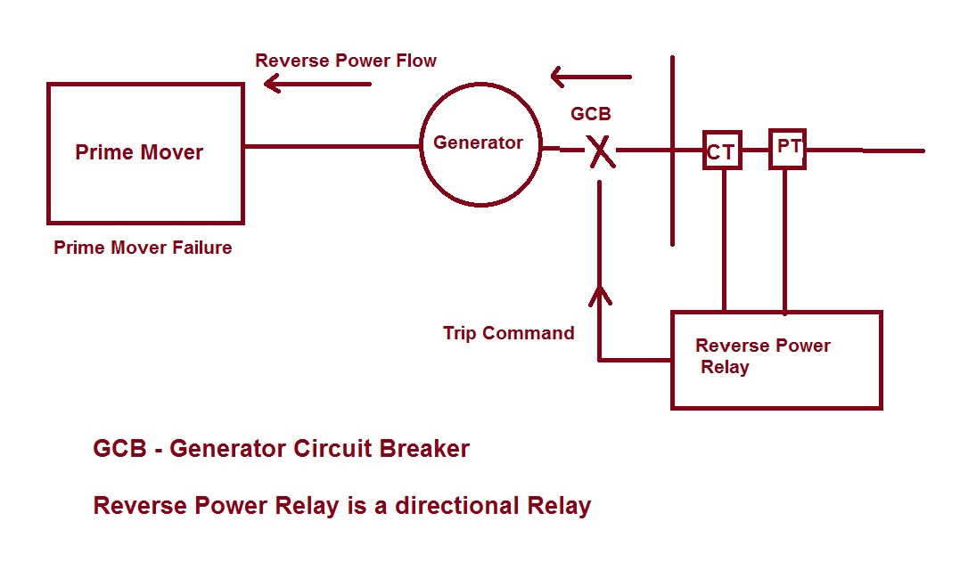 current sensing relay wiring diagram Download-Current Sensing Relay Circuit Diagram Best 40 Best Current Sensing Relay Circuit Diagram 8-j