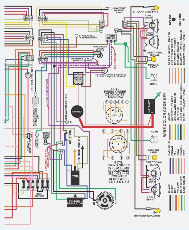 dart controls 250 series wiring diagram Download-2013 Dodge Dart Fuse Box Diagram Lovely 2013 Dodge Dart Speaker Wire Diagram – wheretobe 12-t