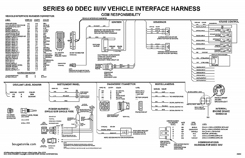 Detroit Series 60 Ecm Wiring Diagram