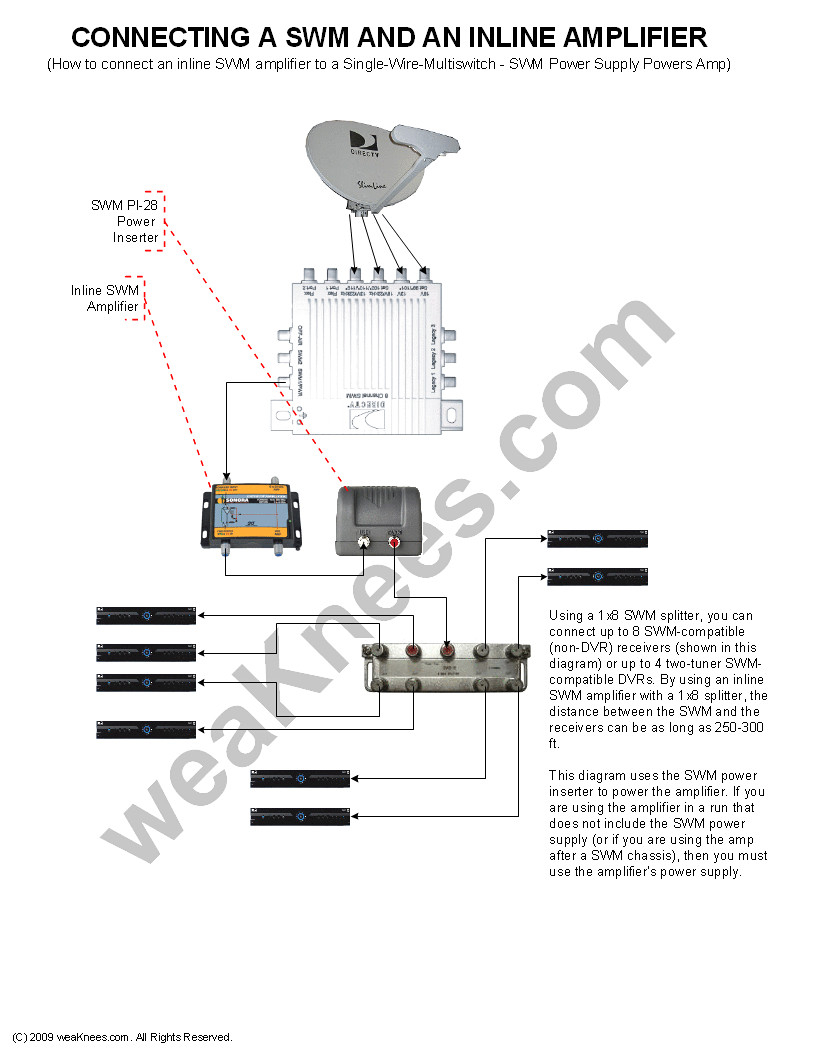 direct tv wiring diagram Collection-Weaknees Swm And Directv Wiring Diagram Inline Amplifier Also Direct Tv In Satellite Dish 9 15-q