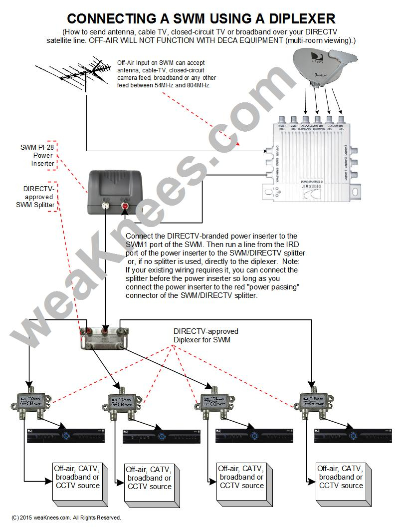 direct tv wiring diagram whole home dvr Collection-Wiring a SWM with diplexers for off air antenna or CCTV signal 20-t