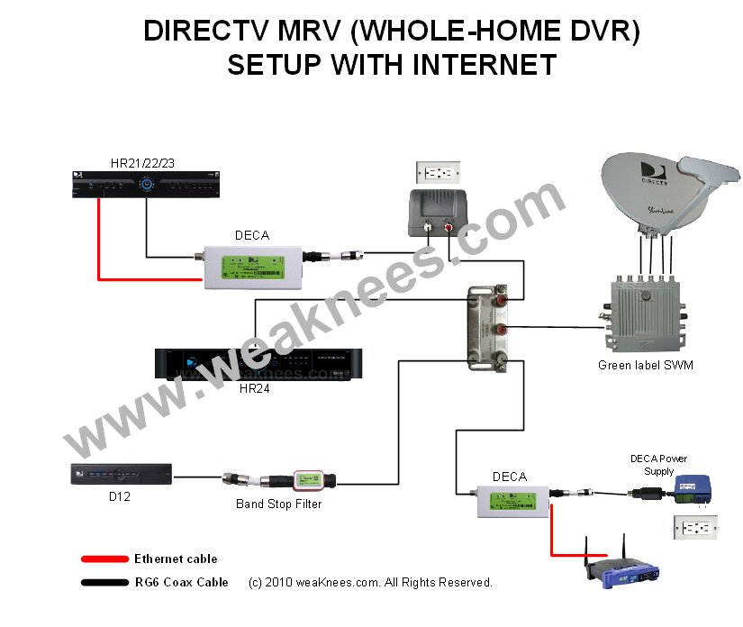 direct tv wiring diagram Download-Wiring Diagram Direct Tv TV Hook Up And 18-b