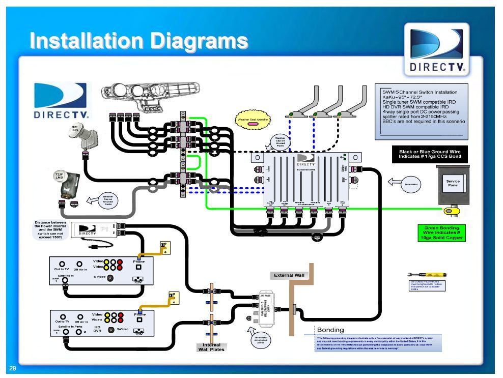 directv swm 16 wiring diagram Download-Swm 16 Wiring Diagram Direct Tv Diagrams With For Random 2 Wiring Diagram For Direct Tv 9-g