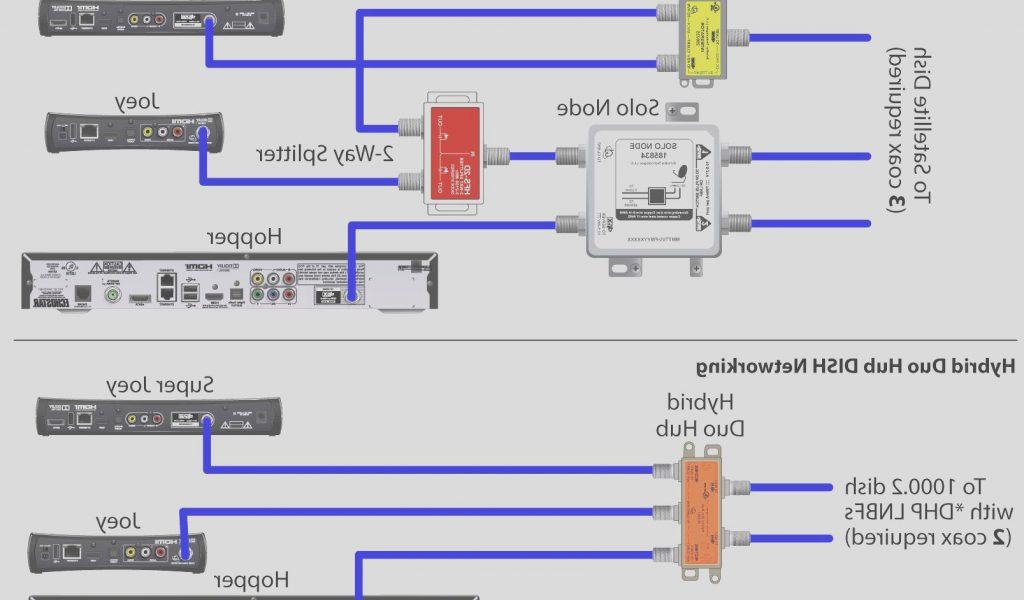 directv swm 32 wiring diagram Download-Direct Tv Wiring Diagram Luxury Elegant Direct Tv Satellite Dish Wiring Diagram Diagram 12-b