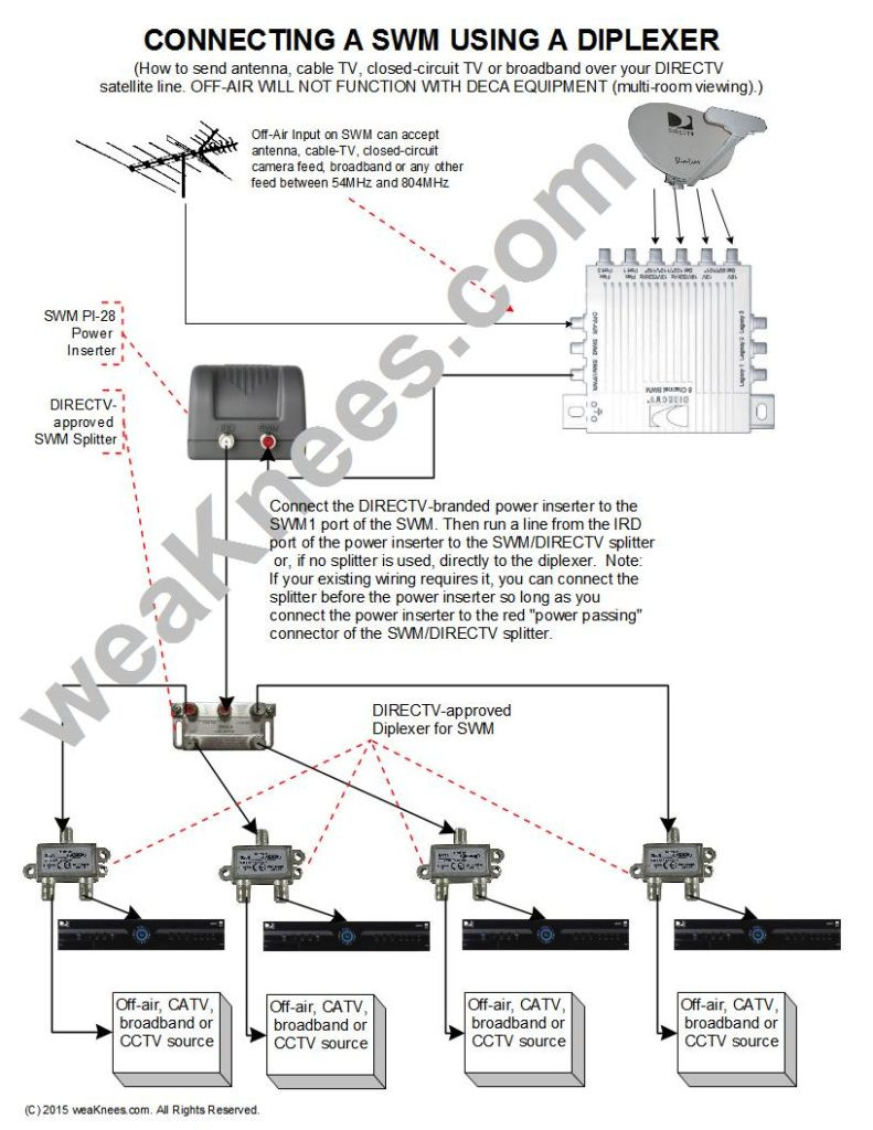 Directv    Swm    32    Wiring       Diagram    Collection      Wiring    Collection