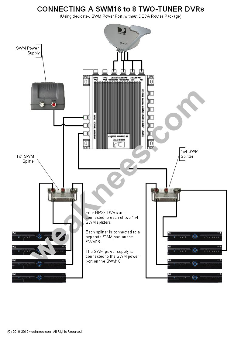 directv swm 8 wiring diagram Collection-Wiring a SWM16 with 8 DVRs No DECA Router Package SWM 1-k