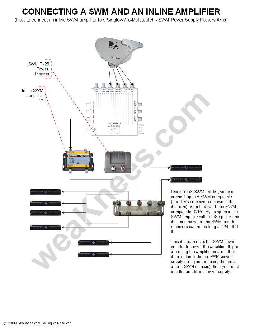 directv swm wiring diagram Download-Directv Swm Wiring Diagrams And Resources Magnificent Direct Tv Inside Diagram For 8 8-i