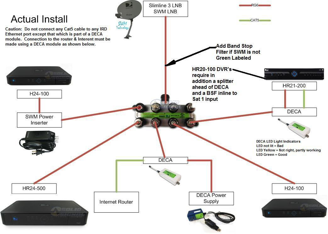 directv wiring diagram whole home dvr Collection-fresh directv wiring diagram wiring rh awhitu info 20-a