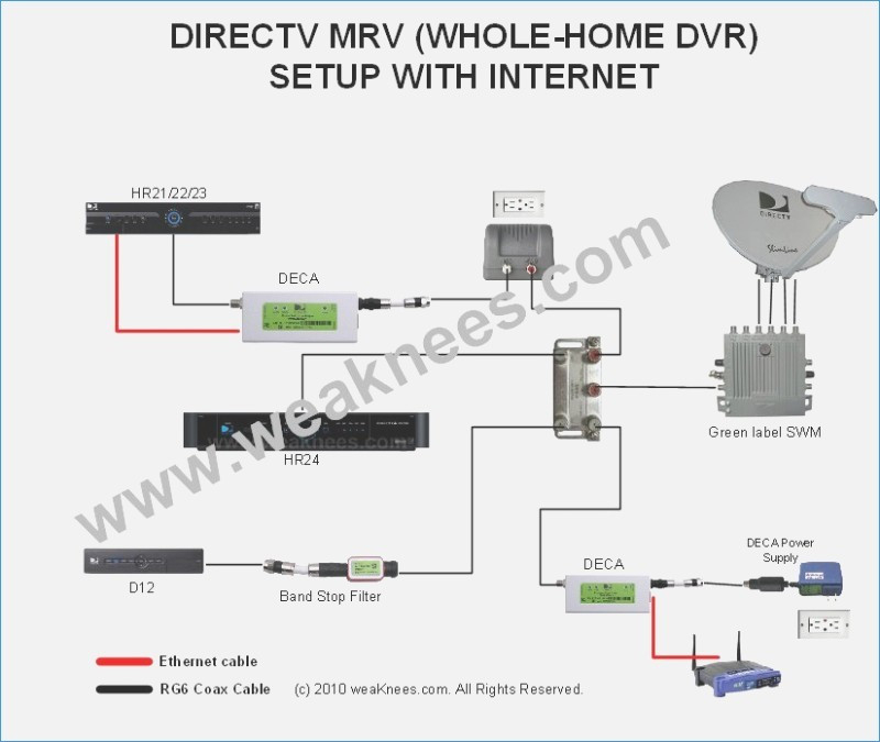directv wiring diagram whole home dvr Download-Wiring for Directv whole House Dvr Diagram Fresh Tivo Troubleshooting Guide Powering Up Problems Wiring Related Post 3-j