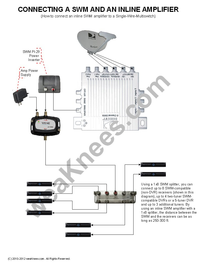 directv wiring diagram Download-Wiring a SWM with Inline Amplifier 13-t