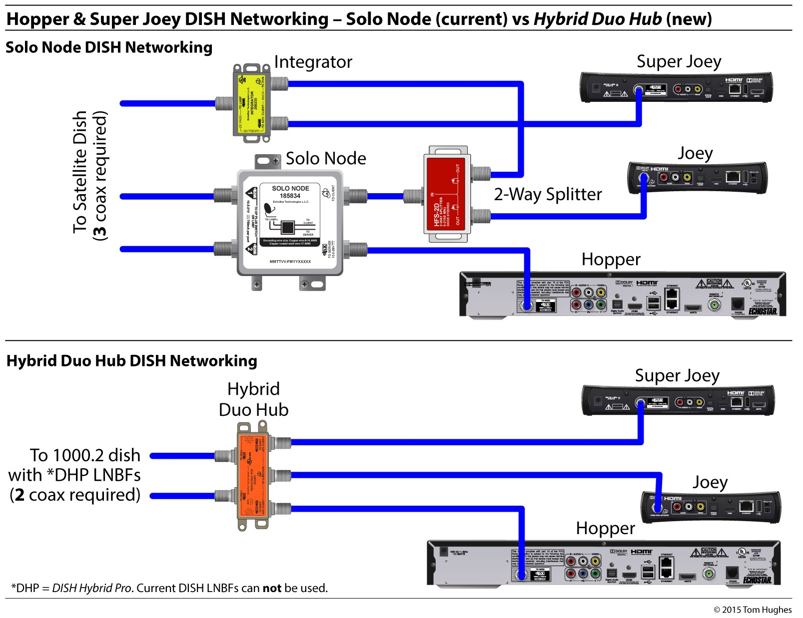 dish hopper joey wiring diagram Collection-Network Wiring Diagram Beautiful Dish Network 722 Wiring Diagram Wiring Diagram 2-e