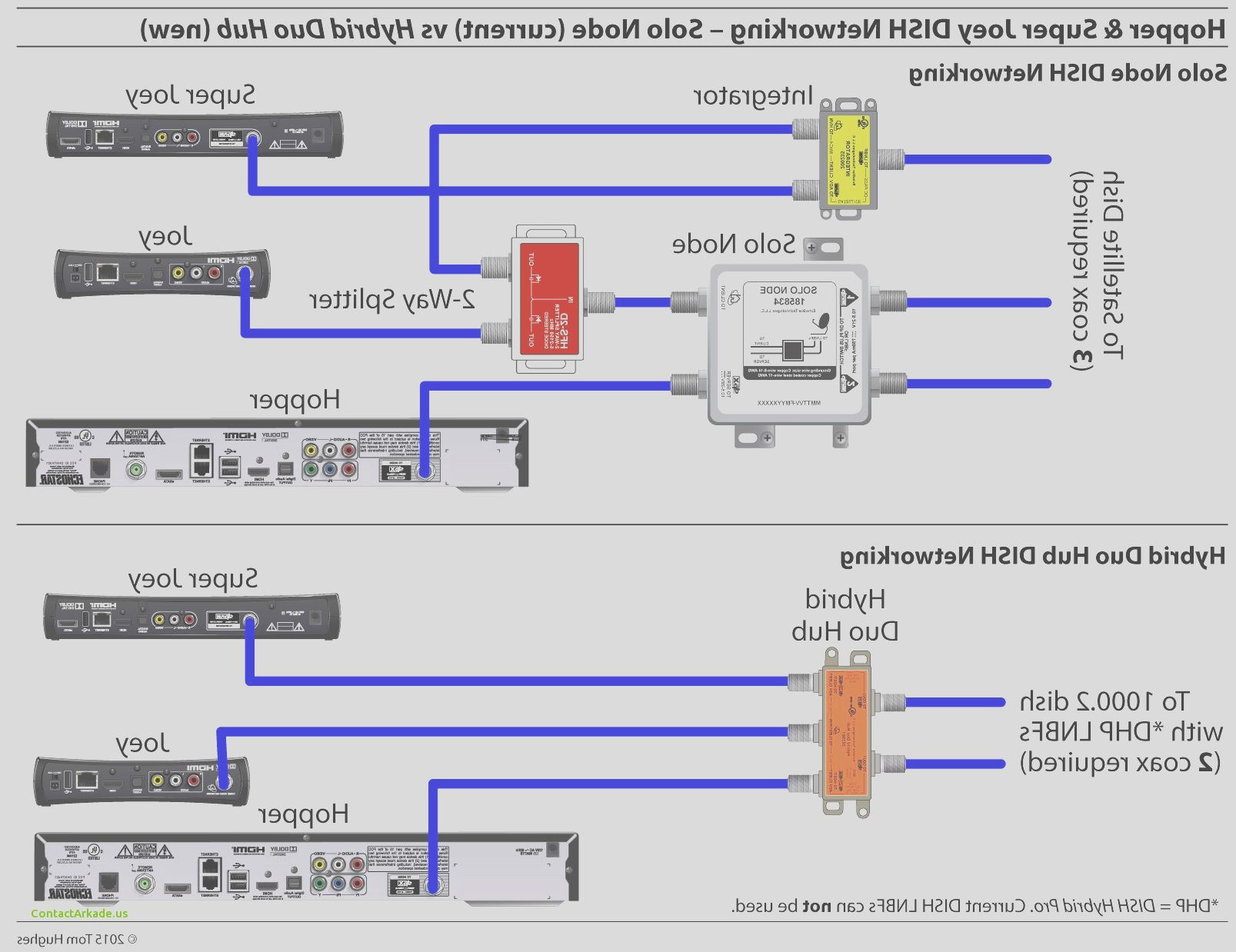 dish network wiring diagram Download-Wiring Diagram for Cat5 Network Cable New Rv Cable and Satellite Wiring Diagram Elegant Awesome Dish 7-p
