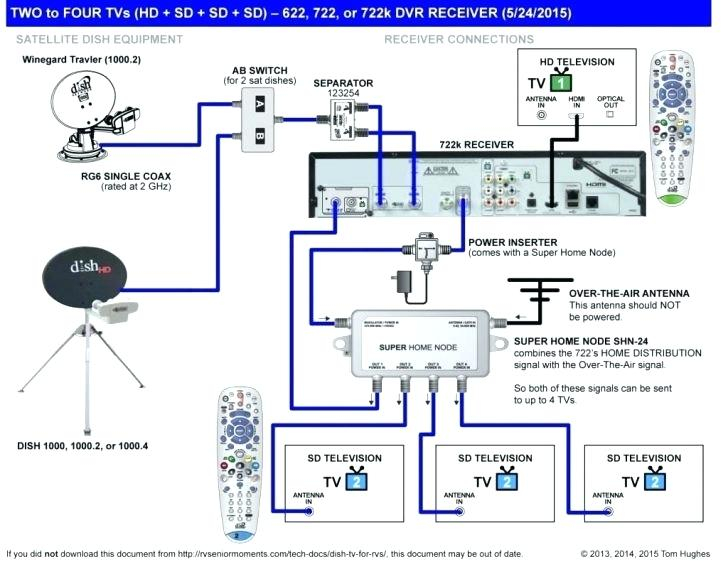 dish network wiring diagram Collection-Wiring Diagrams Dish Network Receiver Diagram Switch Four Way With Schematic 5 Best For T Box Satellite Free Download 13-r