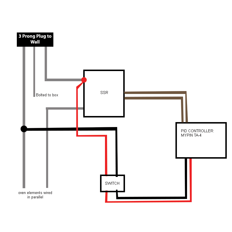 diy powder coating oven wiring diagram sample