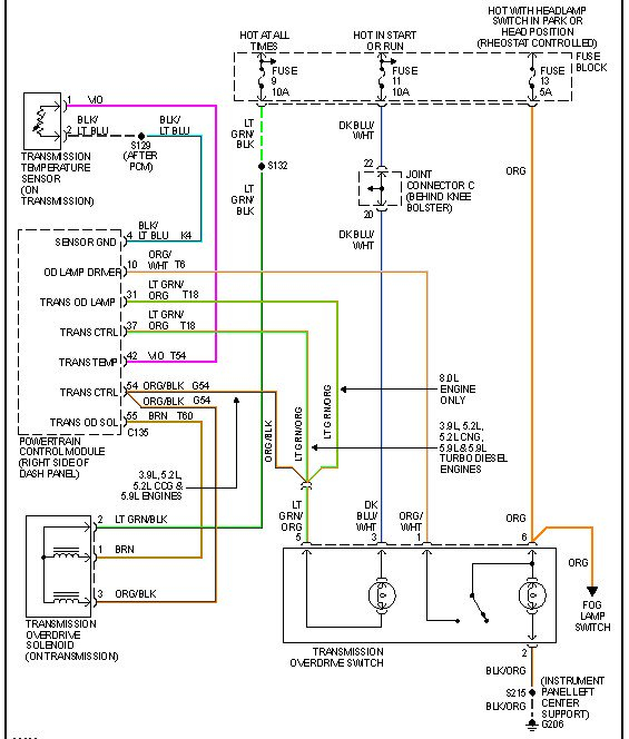 dodge ram wiring diagram Download-Below is the circuit wiring for the overdrive The first suspect would be a fuse and second would be the overdrive solenoid If you are handy with testing 11-i