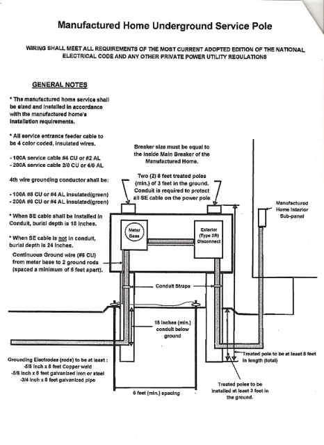 double wide mobile home electrical wiring diagram Download-Manufactured Mobile Home Underground Electrical Service Under Wiring Diagram 7-k