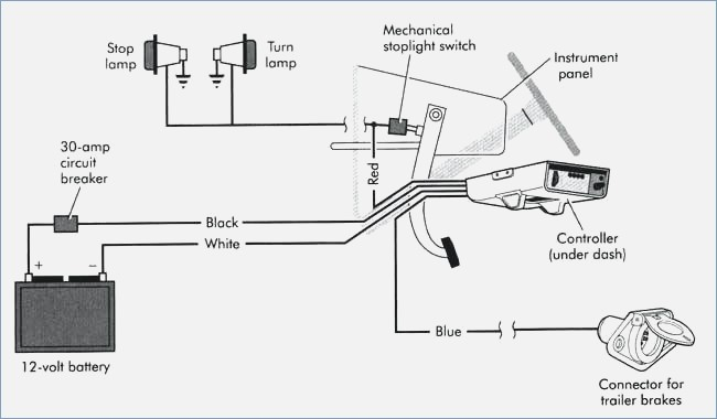 draw tite activator wiring diagram Collection-Reese Electric Brake Controller Wiring Unique 49 Awesome Electric Brake Controller Wiring Reese Electric Brake 7-l
