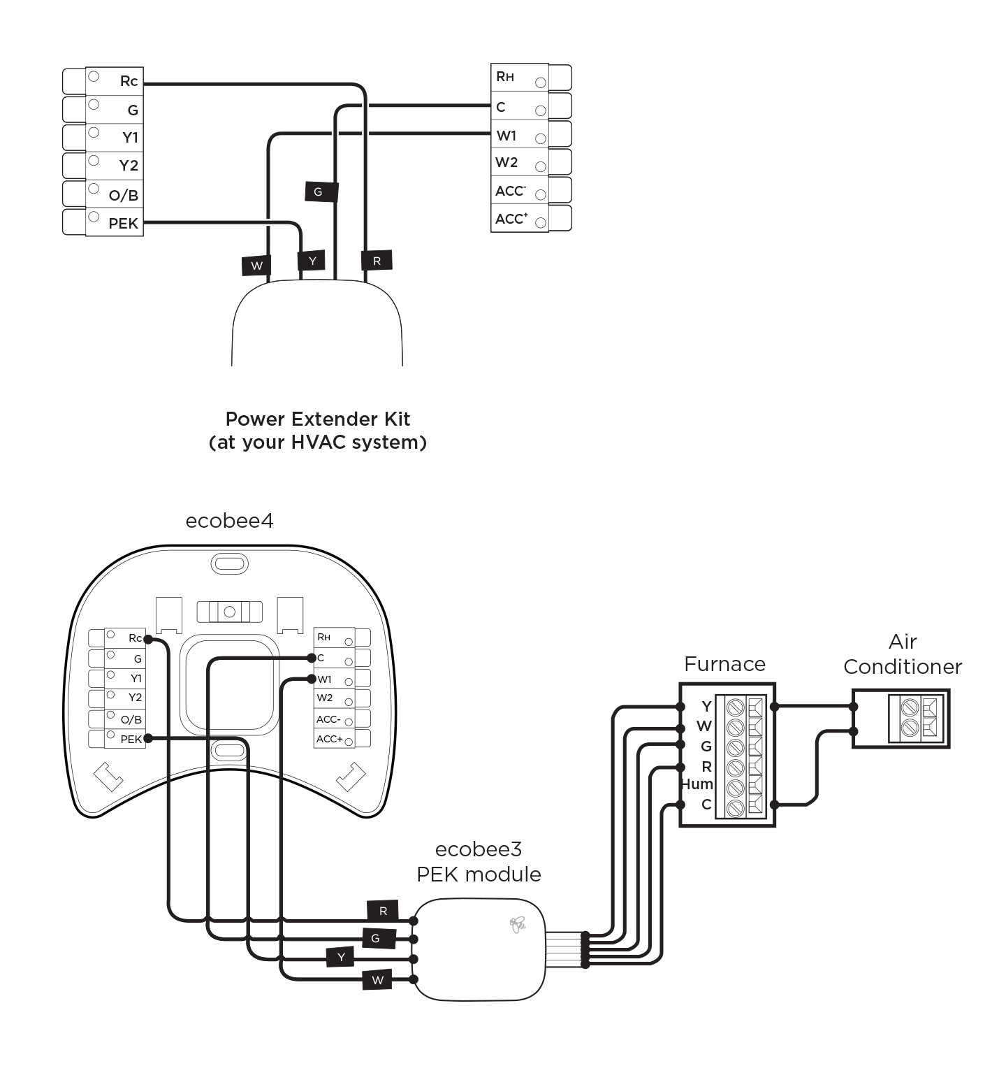 ecobee4 wiring diagram Collection-Ecobee3 Wiring Diagram New I M Upgrading From Ecobee3 to Ecobee4 What Wiring Changes Do I Need 6-j