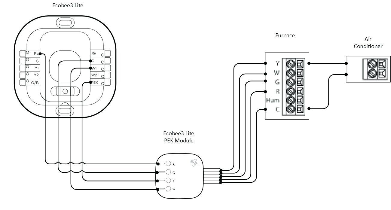 ecobee4 wiring diagram collection