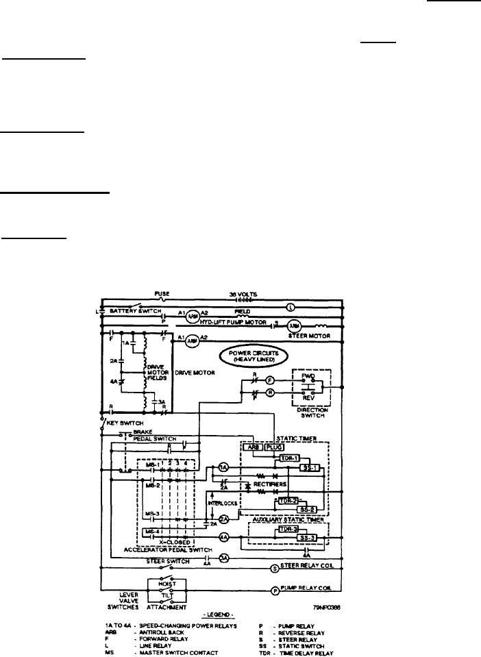 electric forklift wiring diagram Collection-Nissan forklift Parts Diagram Electric forklift Truck Wiring Diagram 6-j