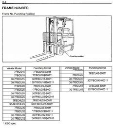 electric forklift wiring diagram Download-Original Illustrated Factory Workshop Service Manual for Toyota Electric Forklift Truck Type 7FBCU Original factory manuals for Toyota BT Forclift Trucks 12-q