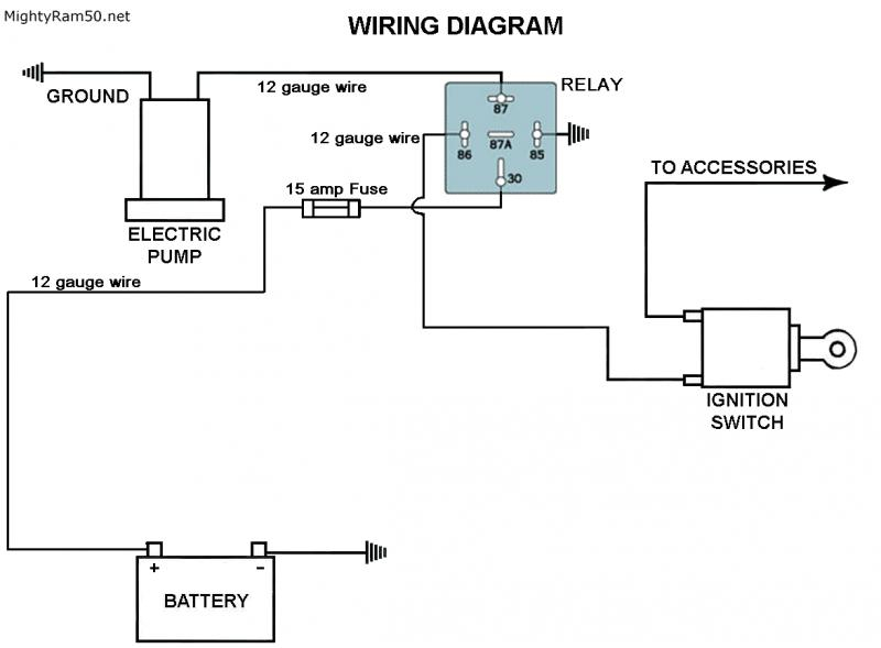 electric fuel pump relay wiring diagram Collection-Installing A Ignition Switch Relay Wiring Subaru Luxury Great Fuel System Wiring Diagram Gallery Electrical Circuit 11-r