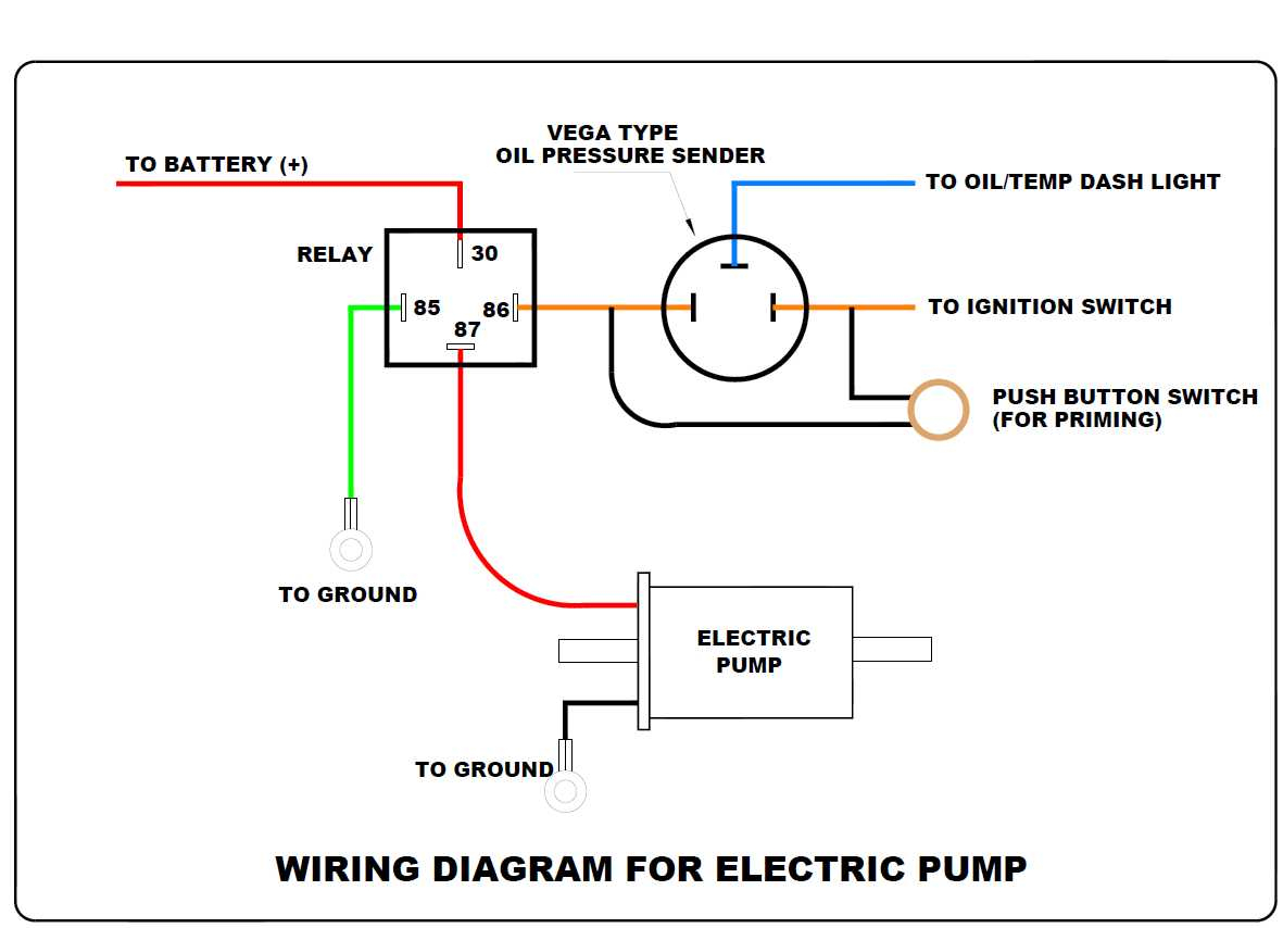 electric fuel pump relay wiring diagram Collection-Marine Fuel Gauge Wiring Diagram Awesome Stunning 3 Wire Fuel Gauge Sender Gallery Electrical Circuit 5-e