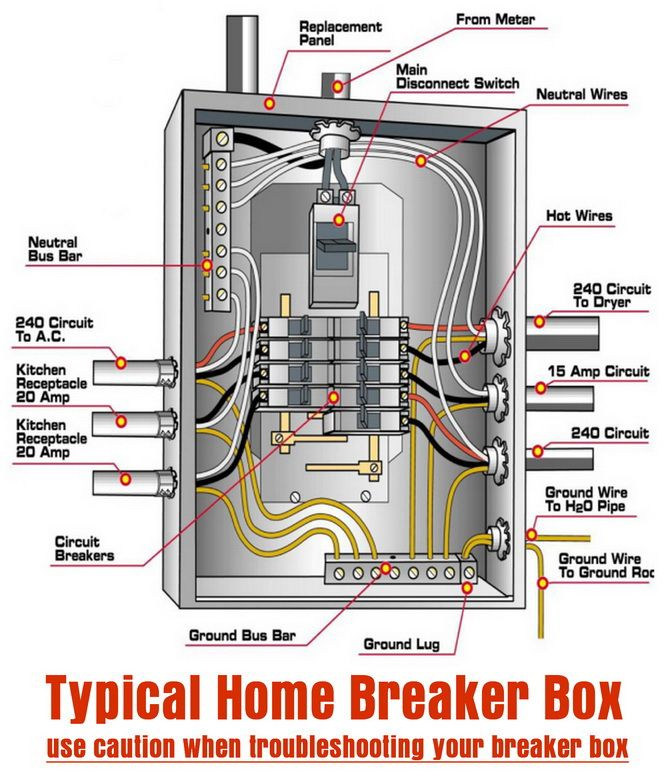 electric meter box wiring diagram Collection-12e422f0f0d b7f5d25 electrical installation electrical projects 15-l