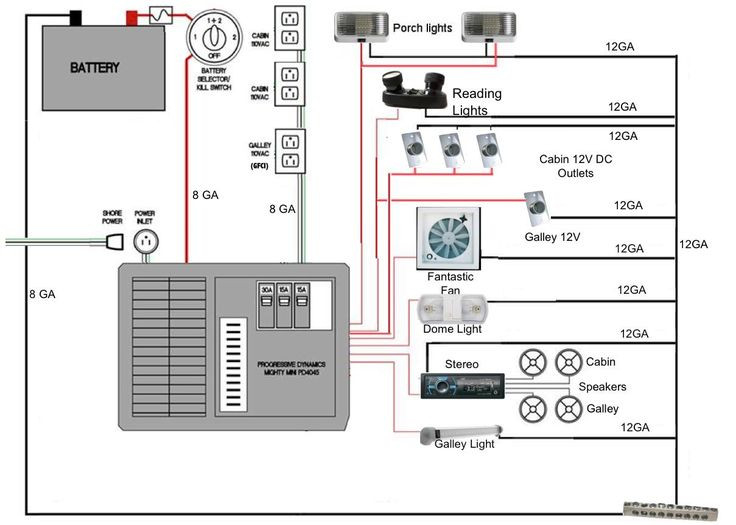 Electric Tarp Switch Wiring Diagram Download