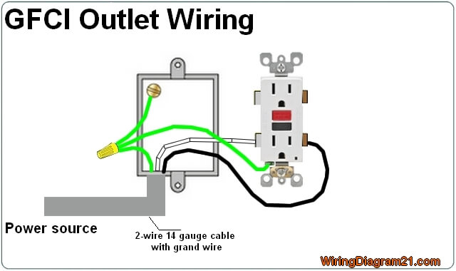 electrical receptacle wiring diagram Download-How to Wire Electrical Outlet with 3 Wires Beautiful Troubleshooting Electrical Outlet Wiring Awesome original Parts 3-d