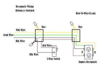 electrical receptacle wiring diagram Download-How to Wire Electrical Outlet with 3 Wires Inspirational Wire An Outlet How to Wire 1-q
