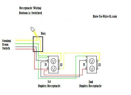 electrical receptacle wiring diagram Download-How to Wire Electrical Outlet with 3 Wires New Wire An Outlet How to Wire 10-l
