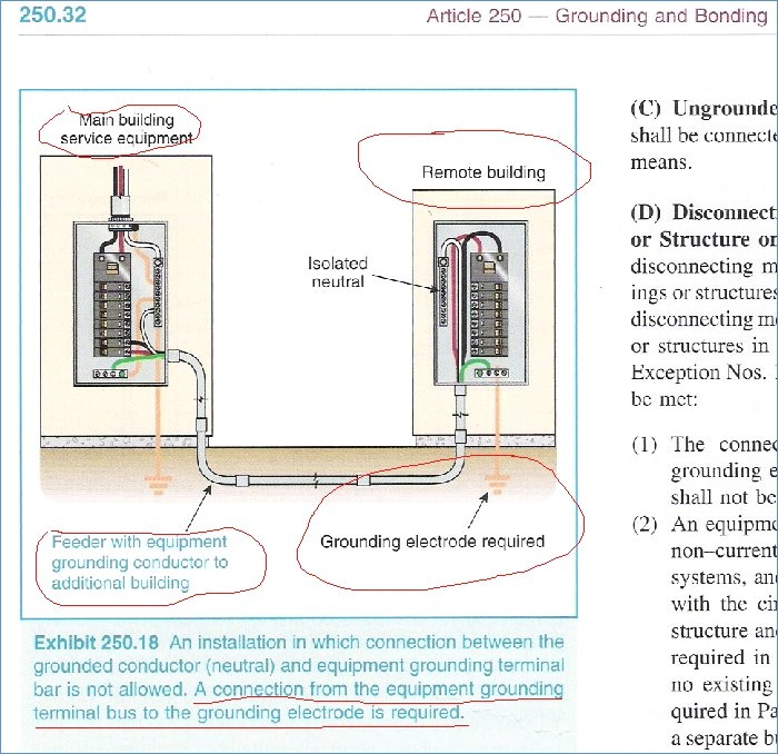 electrical sub panel wiring diagram Collection-Beautiful Garage Sub Panel Wiring Diagram s Everything You 18-o