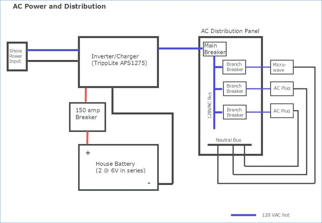 electrical wiring diagram house Download-house electrical wiring diagram Collection Electrical Box Wiring Diagram Beautiful Rv Electrical Outlet Beautiful Wiring DOWNLOAD Wiring Diagram 1-t