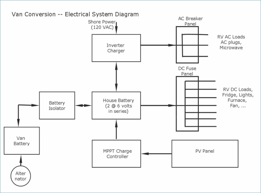 electrical wiring diagram house Collection-house electrical wiring diagram Collection Electrical Box Wiring Diagram New Rv Electrical Outlet Beautiful Wiring DOWNLOAD Wiring Diagram 5-t
