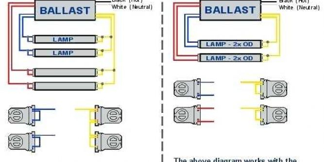 electronic ballast wiring diagram Collection-electronic ballast wiring diagram best of sophisticated fluorescent light ballast fluorescent light ballast 35txnvw7ccxx8essvk3rwq 14-k