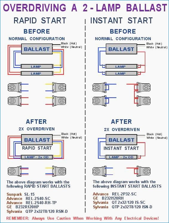 electronic ballast wiring diagram Download-Philips Electronic Ballast Circuit Diagram Unique Philips Advance Ballast Wiring Diagram Awesome Philips Advance 3-p